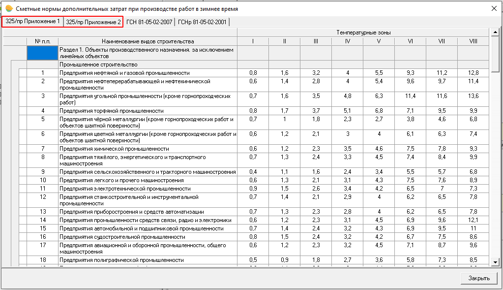Справочник Дополнительных затрат на при производстве работ в зимнее время